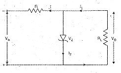 Why does Zener Diode act as a voltage regulator only in