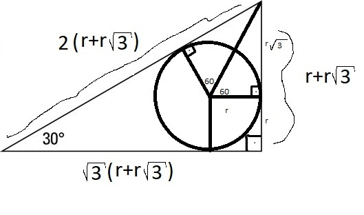 What is the maximum circle diameter than fits in a 30°-60