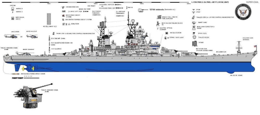 medium resolution of as far as the big 16 guns are concerned the above budget will be good enough only to get them all reactivated along with turret 2 s repair repacking the
