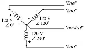 3 phase motor wiring diagram uk capacitor start run what is the difference between single and three quora powered using 1 208v power circuit