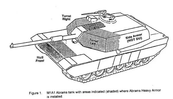 Are there any weak spots on the armor of modern tanks
