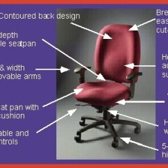 Ergonomic Chair Rental Top 10 Office Chairs What Are The Traits Of An Chair? - Quora