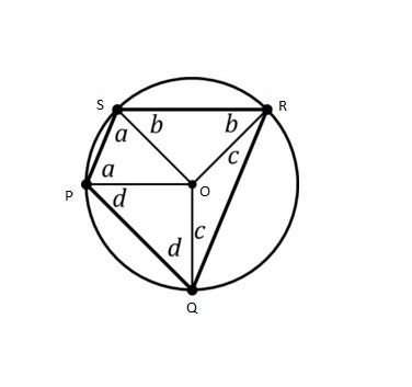 How do we prove that the pairs of opposite angles of a
