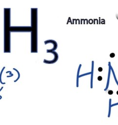for nh3 lewis structure ammonia or nitrogen trihydride is colorless gas according to periodic table nitrogen group of 15 five valance electrons  [ 1280 x 768 Pixel ]