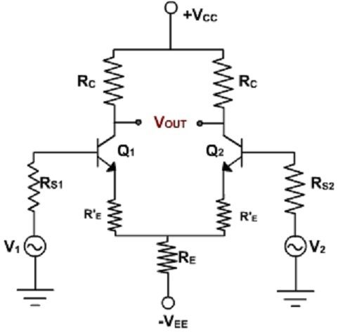 How is an op-amp designed? A typical op-amp contains a