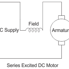Ge Dc Motor Wiring Diagram Hps Fortress For Schematic What Is A Series And Its Advantage Disadvantage Quora