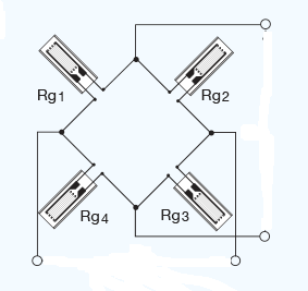 What is the function of a dummy gauge in a strain gauge