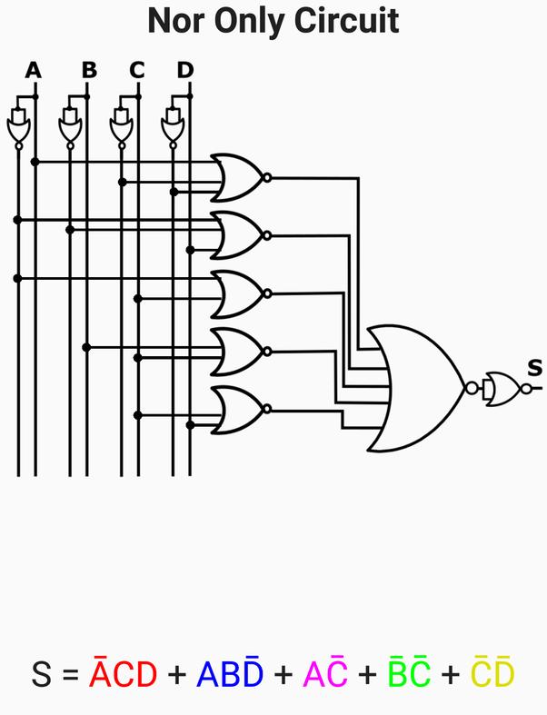 How to draw a gate diagram for F = w'x'y' + w'yz + wxz