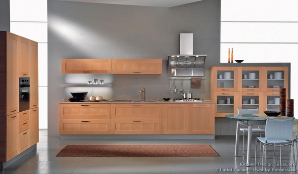 If You Have Grey Walls In The Kitchen What Color Should