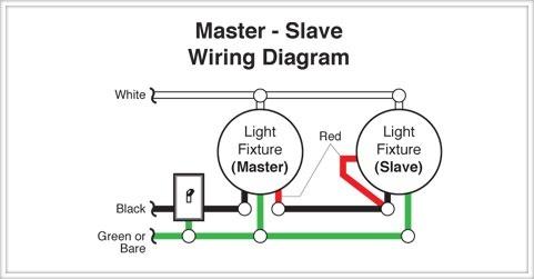 4 Way Wiring Motion Sensor Occupancy Sensor Wiring Wiring