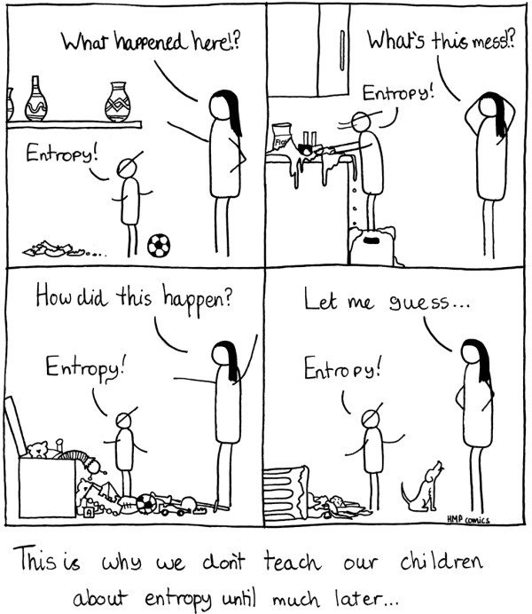 How would you explain thermodynamic entropy in simple