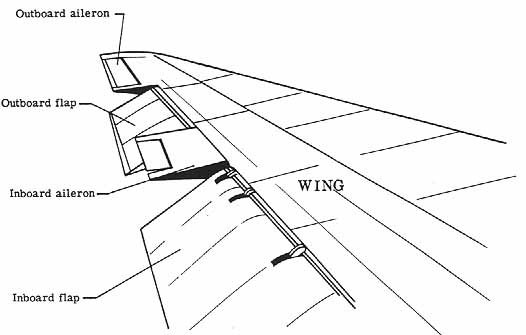 airplane wing diagram