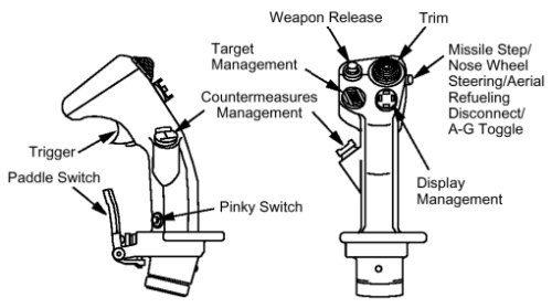 4 way switch gear