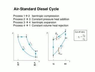 4 Stroke Engine Pv Diagram What Is Difference Between Otto And Diesel Cycle Quora
