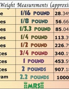 Compare this to weight based quantities of weed such as an eighth quarter pound kilo ect also how much should  dub bag weigh on scale quora rh