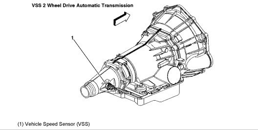 How Does The Engine Speed Sensor Work?