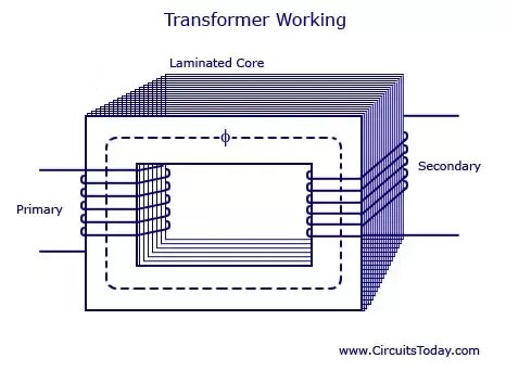 transformer diagram and how it works wire what is the working principle of transformers quora