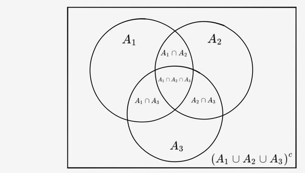 How to prove [math]\displaystyle \sum_{i=1}^{n}(-1)^{n-i
