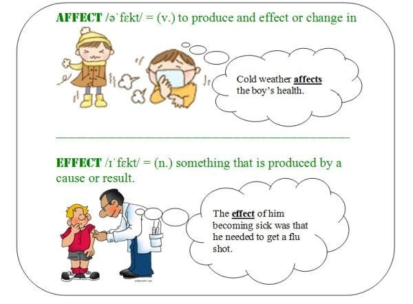 What is the difference between 'affect' and 'effect'? - Quora