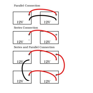 What is the difference between a series connection and a