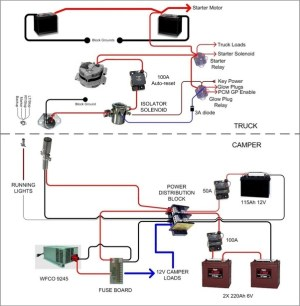 What are stereo wiring diagrams used for?  Quora