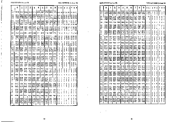 In the days before computers, how did people calculate