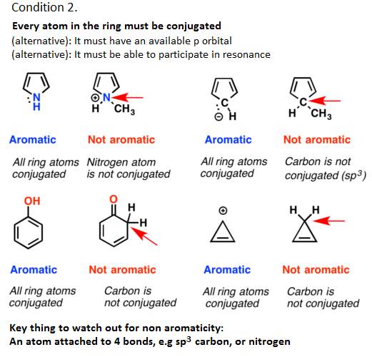 What Is Aromaticity? Quora