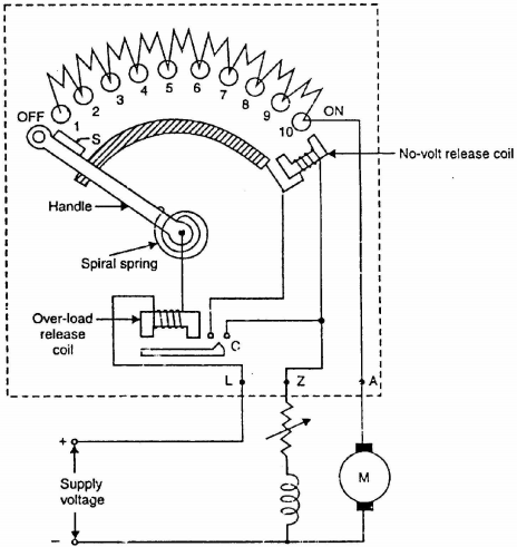 2 Winding Wiring A Fan Building A Fan Wiring Diagram ~ Odicis