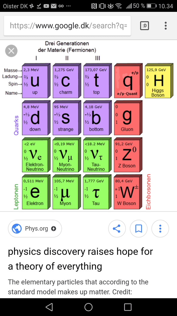 compare and contrast mass weight venn diagram cb750 wiring chopper what is the difference between protons neutrons electrons quora also quarks are from quark electron fields a place in that field with high excitation particle