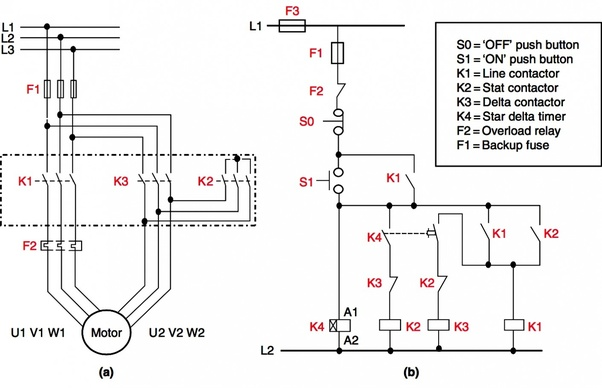 [DIAGRAM_0HG]  Star Delta Control Wiring Diagram Images | Delta Motor Wiring Diagram |  | Wiring Diagram