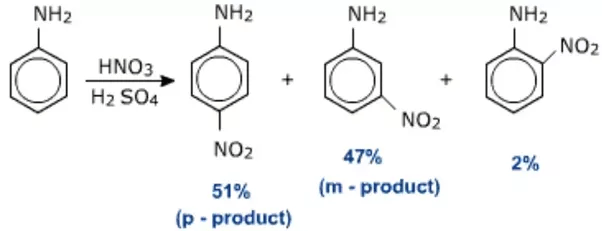 Reactivies of anisole aniline and acetanilide Term paper