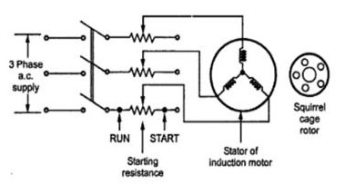 What is the current limit starting with primary resistance