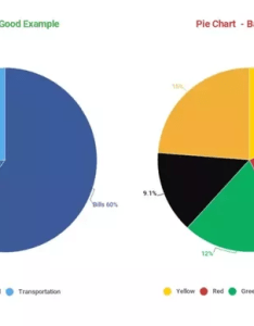 The pie chart is one of most used and hated types all times also what quora rh