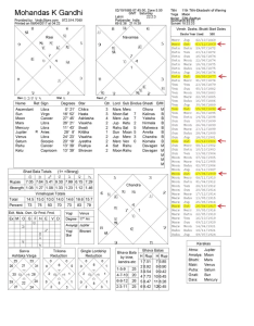 Legacy the column on right side of birth chart is vimshottari dasha yellow highlights pointed by  cred arrows   shows beginning  also why important in our lives vedic astrology quora rh