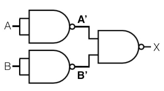 How to find an OR gate by using two NAND gates and two NOR