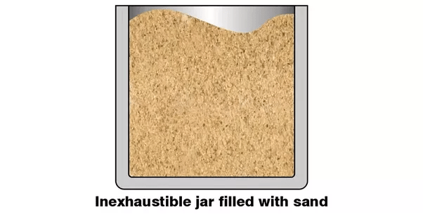 If you were given an inexhaustible jar (the contents of which can never be emptied). and you fill it with sand by accident. how would you empty it ...