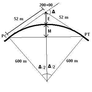 What is the generalized equation of reverse curve and