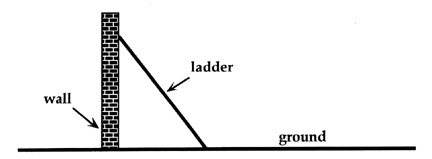 How far up the wall does a 15-foot ladder reach if it is