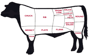 What's a good alternative cut to brisket if I cannot find