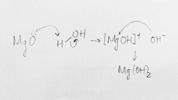 Do all bases give OH ions in solution? What about