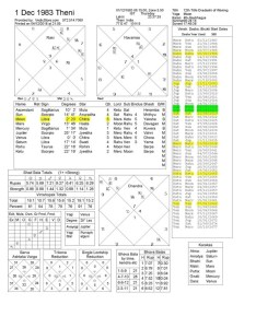 As per data provided here   your birth chart jyotish vedic astrology also how to predict if  planet mahadasha is good or bad and its rh quora