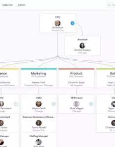 In the free version of our org chart software you can build your easily and then print export share also what   best charge for making an quora rh