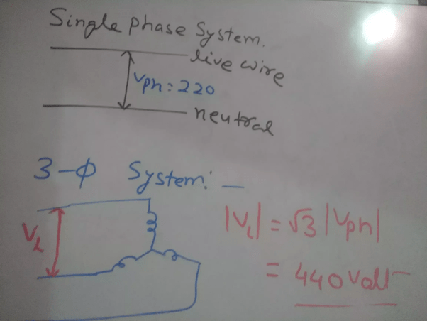 wiring diagram for 230v single phase motor 2001 chevy silverado transmission if power is 220 volts why 3 440 and not better undetstaing i am posting a photo so your concept will be clear