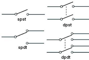Dpdt Switch Wiring Diagram Inrush Current Limiter Wiring
