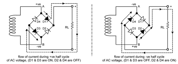 What Does Ac Diode Do