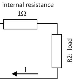 the internal resistance is shown as a separate resistor r1 and the load resistor as r2 it is a simple series circuit and the same current i flows through  [ 2052 x 1140 Pixel ]