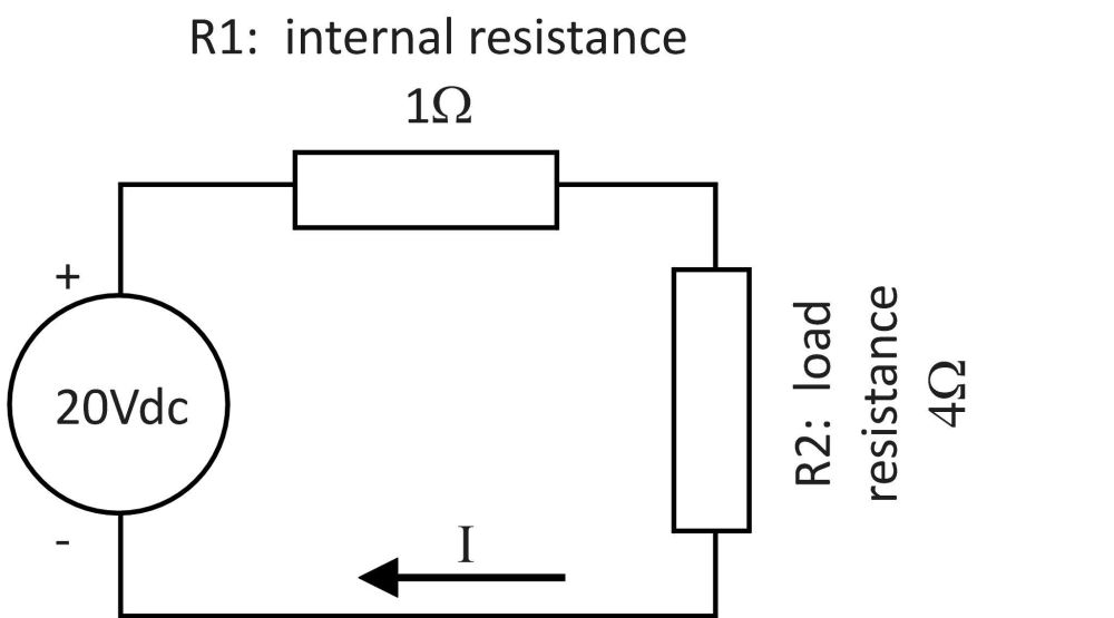 medium resolution of the internal resistance is shown as a separate resistor r1 and the load resistor as r2 it is a simple series circuit and the same current i flows through