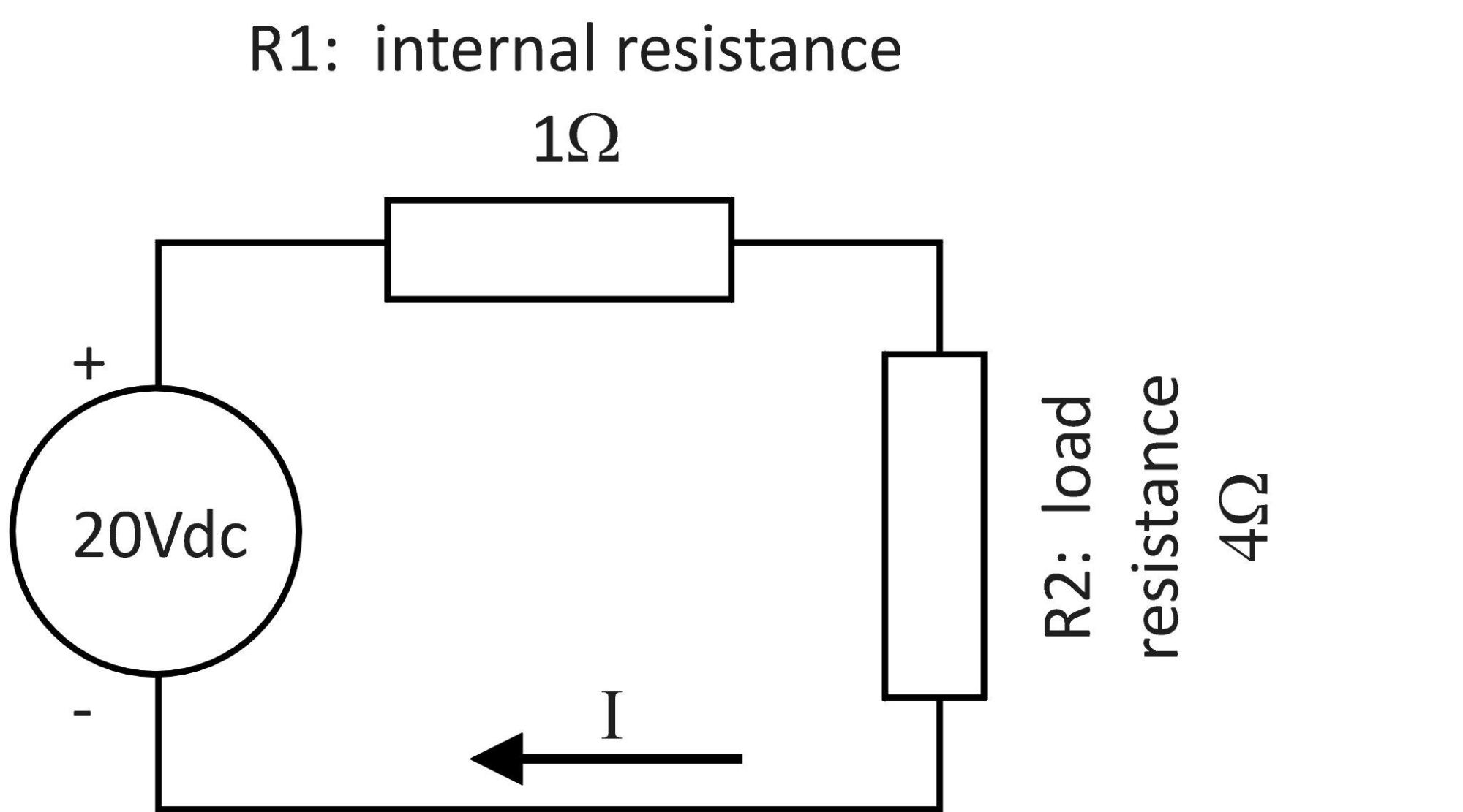 hight resolution of the internal resistance is shown as a separate resistor r1 and the load resistor as r2 it is a simple series circuit and the same current i flows through