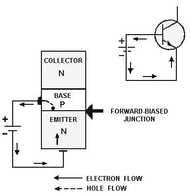 What is a transistor, how does it work, and how can it be