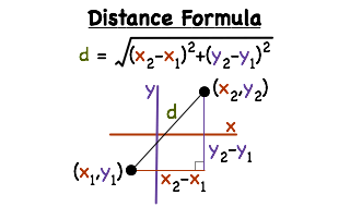 When do you use the distance formula and the Pythagorean